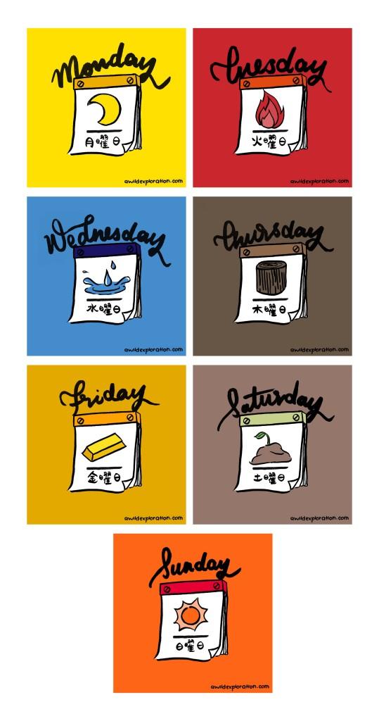 Monday Tuesday Wednesday Thursday Friday Saturday Sunday Japanese Kanji Days of the week